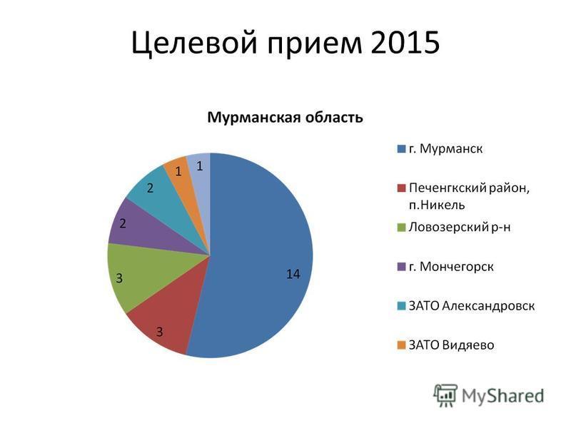 Целевой прием 2015