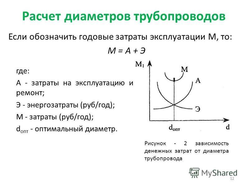 Расчет диаметров трубопроводов Если обозначить годовые затраты эксплуатации М, то: М = А + Э 12 где: А - затраты на эксплуатацию и ремонт; Э - энергозатраты (руб/год); М - затраты (руб/год); d опт - оптимальный диаметр. Рисунок - 2 зависимость денежн
