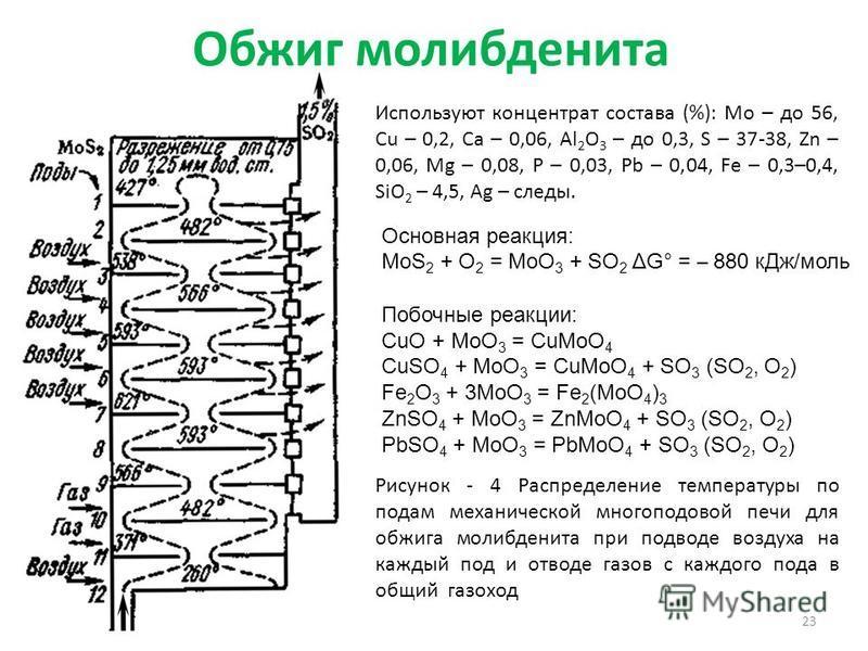 Обжиг молибденита 23 Рисунок - 4 Распределение температуры по подам механической многоподовой печи для обжига молибденита при подводе воздуха на каждый под и отводе газов с каждого пода в общий газоход Используют концентрат состава (%): Мо – до 56, С