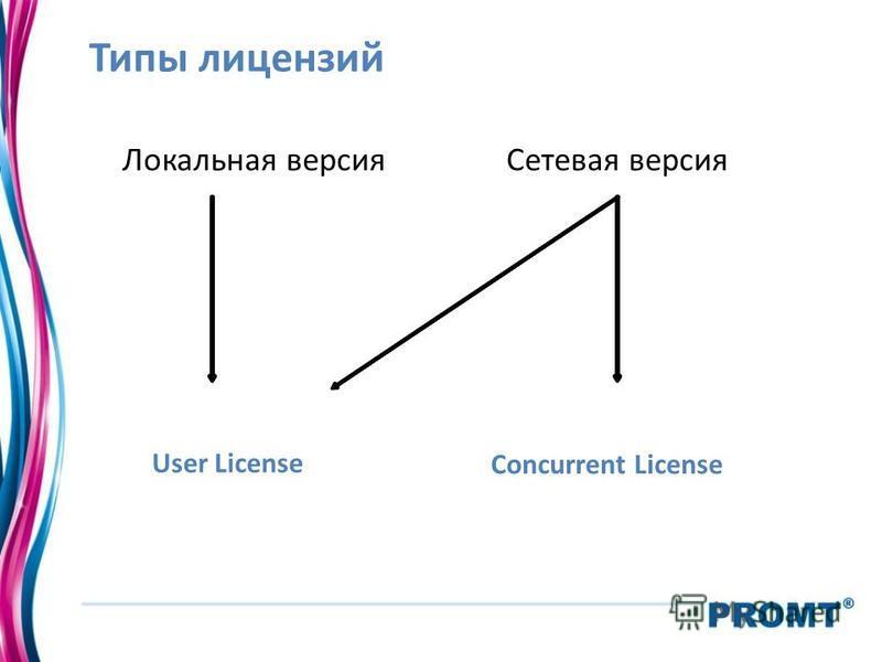 User License Concurrent License Типы лицензий Локальная версия Сетевая версия