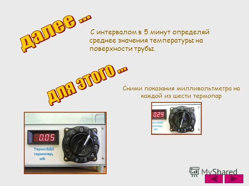Сними показания милливольтметра на каждой из шести термопар С интервалом в 5 минут определяй среднее значения температуры на поверхности трубы.