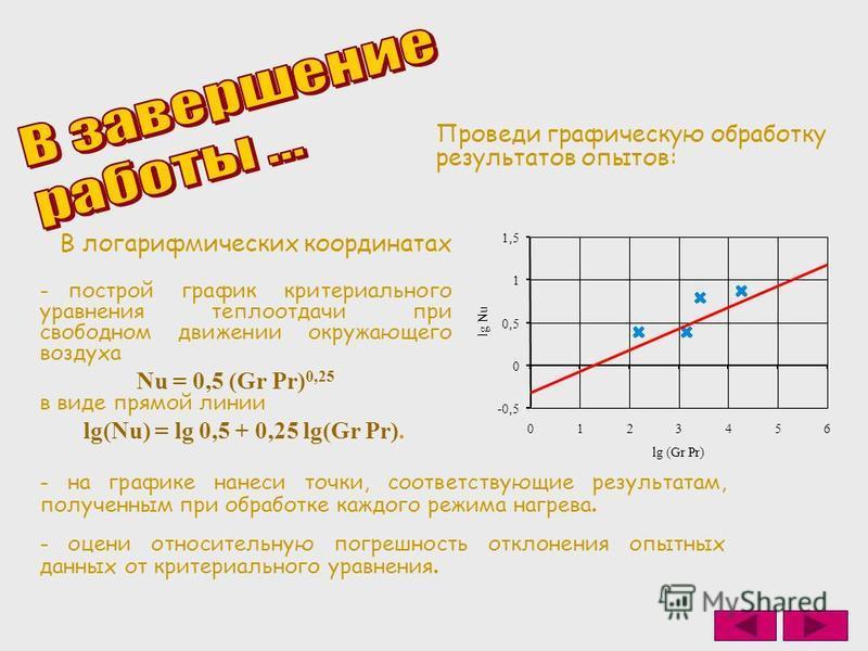 Проведи графическую обработку результатов опытов: В логарифмических координатах - построй график критериального уравнения теплоотдачи при свободном движении окружающего воздуха Nu = 0,5 (Gr Pr) 0,25 в виде прямой линии lg(Nu) = lg 0,5 + 0,25 lg(Gr Pr