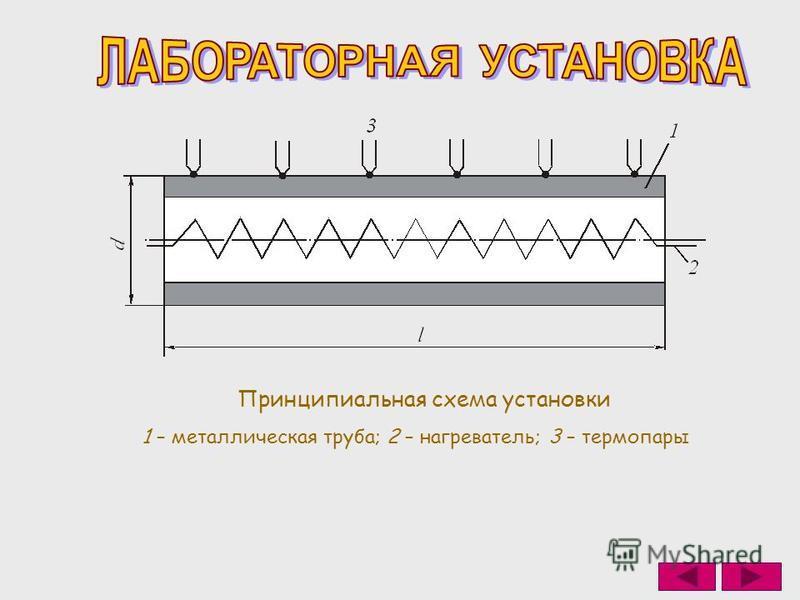 1 – металлическая труба; 2 – нагреватель; 3 – термопары Принципиальная схема установки