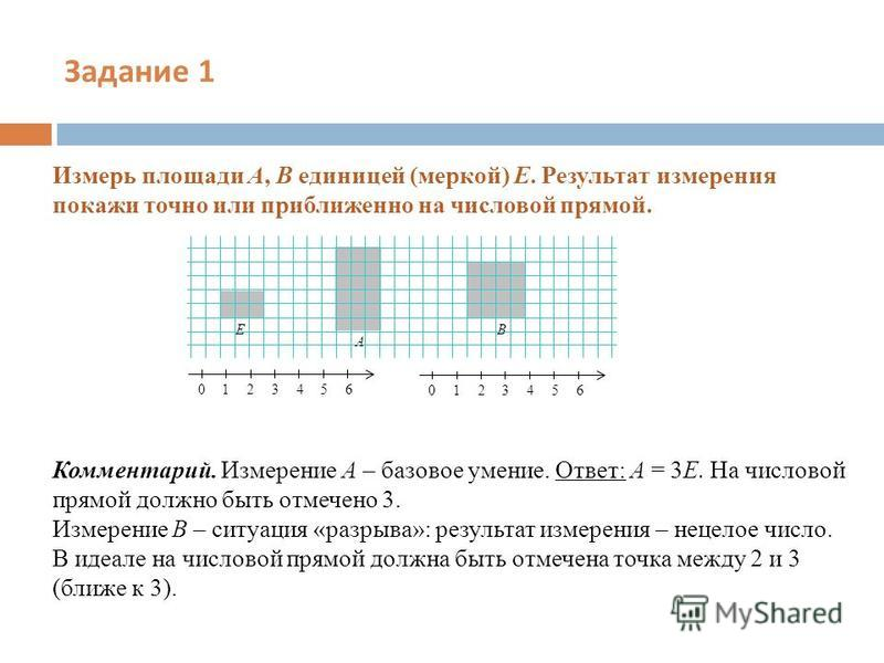 Задание 1 0123456 0123456 Е А В Измерь площади А, В единицей (меркой) Е. Результат измерения покажи точно или приближенно на числовой прямой. Комментарий. Измерение А – базовое умение. Ответ: А = 3Е. На числовой прямой должно быть отмечено 3. Измерен
