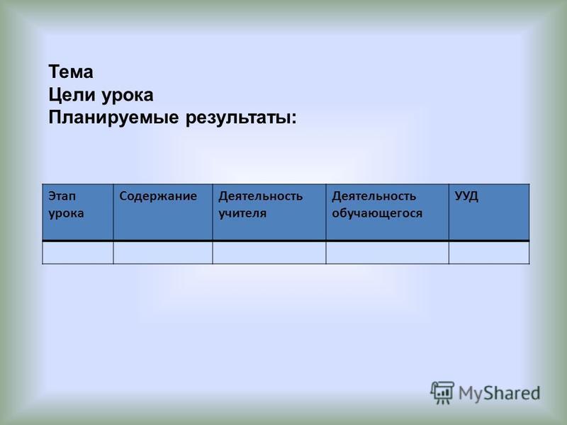 Тема Цели урока Планируемые результаты: Этап урока Содержание Деятельность учителя Деятельность обучающегося УУД