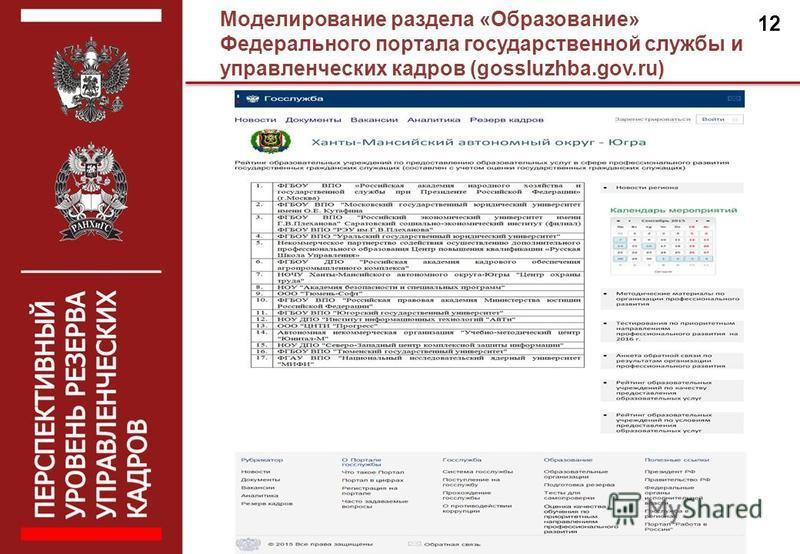 Моделирование раздела «Образование» Федерального портала государственной службы и управленческих кадров (gossluzhba.gov.ru) 12