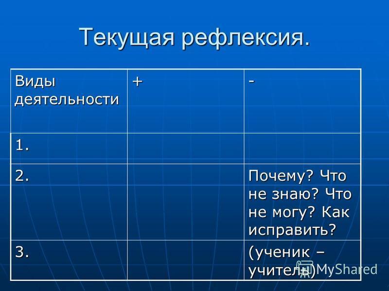 Текущая рефлексия. Виды деятельности +- 1. 2. Почему? Что не знаю? Что не могу? Как исправить? 3. (ученик – учитель)