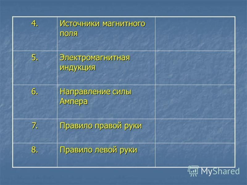 4. Источники магнитного поля 5. Электромагнитная индукция 6. Направление силы Ампера 7. Правило правой руки 8. Правило левой руки