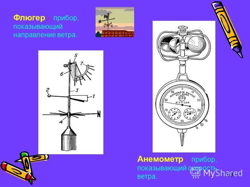 Формулирование вывода: Скорость и сила ветра зависит от разницы в атмосферном давлении Нанесение на графическую опору характеристик ветра, видов ветра. 62
