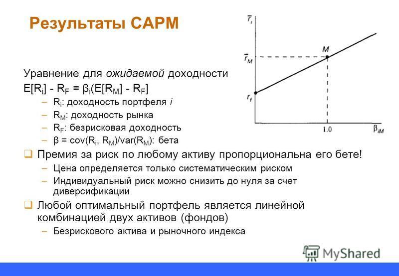 Результаты CAPM Уравнение для ожидаемой доходности E[R i ] - R F = β i (E[R M ] - R F ] –R i : доходность портфеля i –R M : доходность рынка –R F : безрисковая доходность –β = cov(R i, R M )/var(R M ): бета Премия за риск по любому активу пропорциона