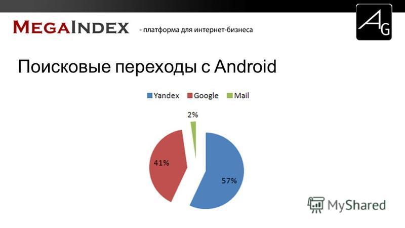 Поисковые переходы с Android