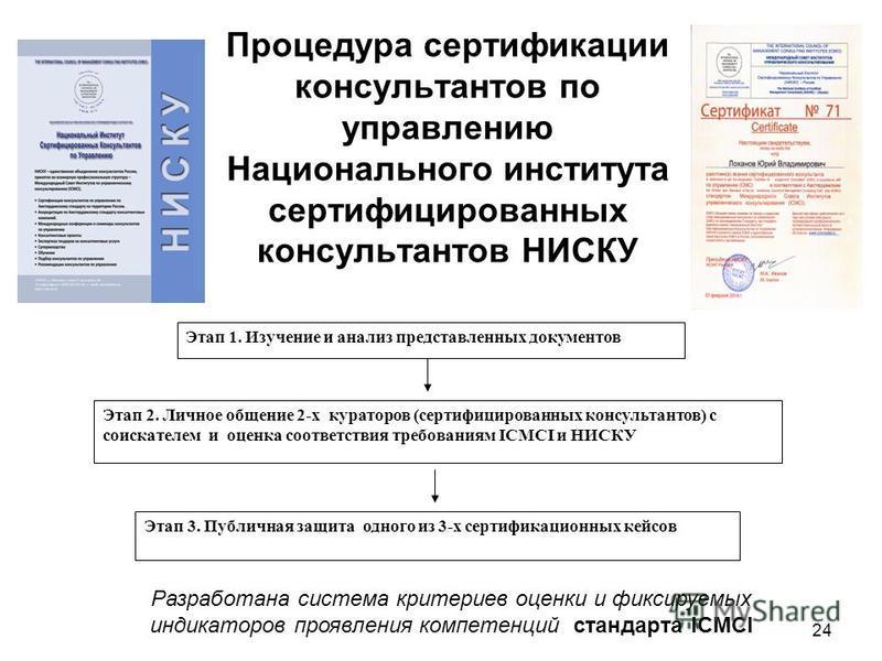 Процедура сертификации консультантов по управлению Национального института сертифицированных консультантов НИСКУ Этап 1. Изучение и анализ представленных документов Этап 2. Личное общение 2-х кураторов (сертифицированных консультантов) с соискателем