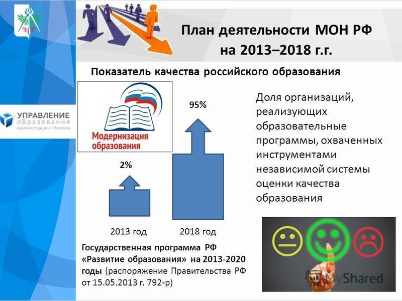План деятельности МОН РФ на 2013–2018 г.г. Показатель качества российского образования 2% 95% 2013 год 2018 год Доля организаций, реализующих образовательные программы, охваченных инструментами независимой системы оценки качества образования Государс