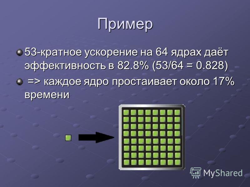 Пример 53-кратное ускорение на 64 ядрах даёт эффективность в 82.8% (53/64 = 0.828) => каждое ядро простаивает около 17% времени => каждое ядро простаивает около 17% времени