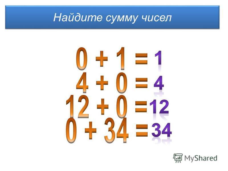 Найдите сумму чисел