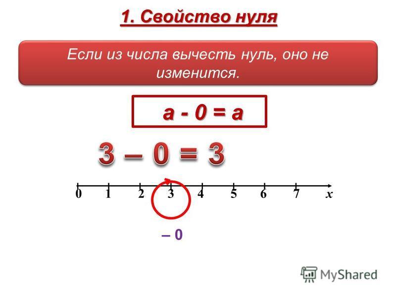 Если из числа вычесть нуль, оно не изменится. 0 1 2 3 4 5 6 7 х – 0 1. Свойство нуля а - 0 = а а - 0 = а