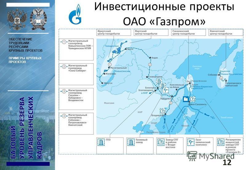 Инвестиционные проекты ОАО «Газпром» 12 ОБЕСПЕЧЕНИЕ ТРУДОВЫМИ РЕСУРСАМИ КРУПНЫХ ПРОЕКТОВ ПРИМЕРЫ КРУПНЫХ ПРОЕКТОВ