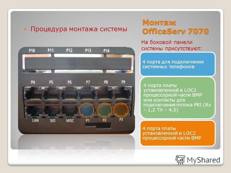 4 порта для подключения системных телефонов 4 порта платы установленной в LOC1 процессорной части BMP или контакты для подключения потока PRI (Rx – 1,2 TX – 4,5) 4 порта платы установленной в LOC2 процессорной части BMP Процедура монтажа системы На б