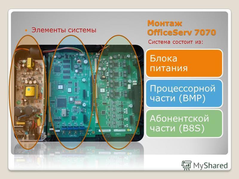 Монтаж OfficeServ 7070 Блока питания Процессорной части (BMP) Абонентской части (B8S) Элементы системы Система состоит из: