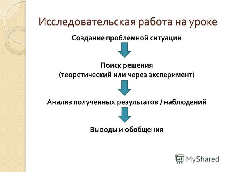 Исследовательская работа на уроке Создание проблемной ситуации Поиск решения ( теоретический или через эксперимент ) Анализ полученных результатов / наблюдений Выводы и обобщения