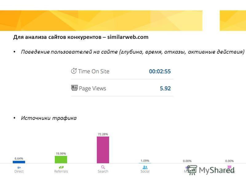 Для анализа сайтов конкурентов – similarweb.com Поведение пользователей на сайте (глубина, время, отказы, активные действия) Источники трафика