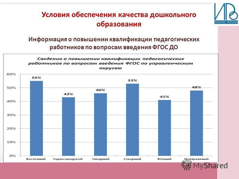 Условия обеспечения качества дошкольного образования Информация о повышении квалификации педагогических работников по вопросам введения ФГОС ДО