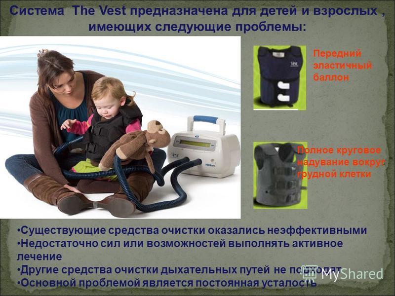 Существующие средства очистки оказались неэффективными Недостаточно сил или возможностей выполнять активное лечение Другие средства очистки дыхательных путей не подходят Основной проблемой является постоянная усталость Система The Vest предназначена