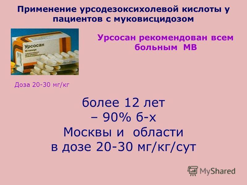 Применение урсодезоксихолевой кислоты у пациентов с муковисцидозом более 12 лет – 90% б-х Москвы и области в дозе 20-30 мг/кг/сут Урсосан рекомендован всем больным МВ Доза 20-30 мг/кг