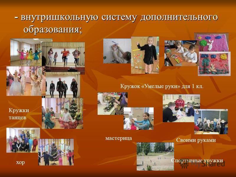 - внутри школьную систему дополнительного образования; Кружки танцев Кружок «Умелые руки» для 1 кл. хор мастерица Своими руками Спортивные кружки