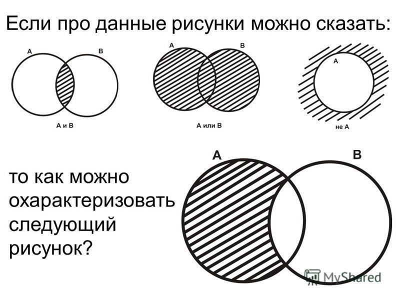 Если про данные рисунки можно сказать: то как можно охарактеризовать следующий рисунок?
