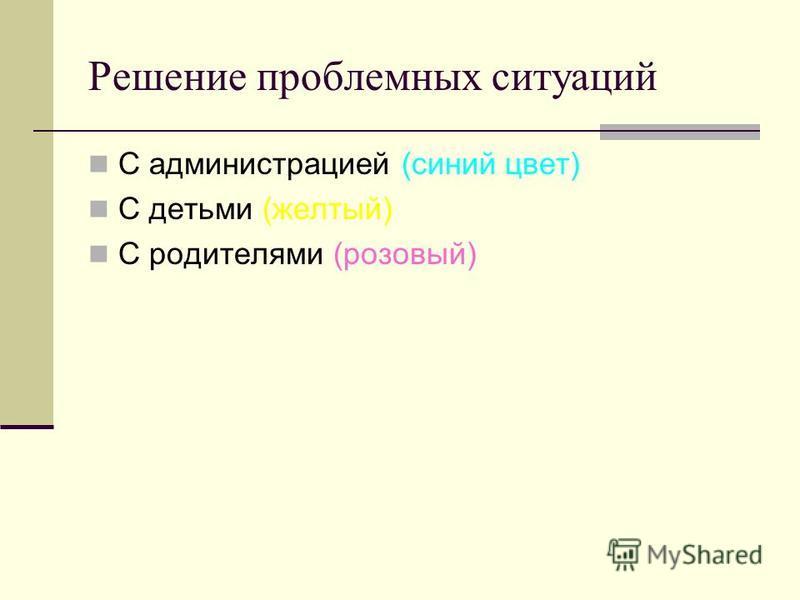 Решение проблемных ситуаций С администрацией (синий цвет) С детьми (желтый) С родителями (розовый)