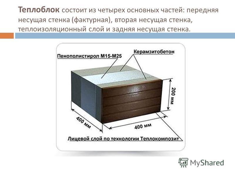 Что такое теплоблок ? ТЕПЛОБЛОК - новый строительный материал, теплоэффективный, обладающий особо высокими энергосберегающими свойствами и долговечностью. Материал является доступным, качественным, технологичным, современным и эстетичным. Дом из тепл