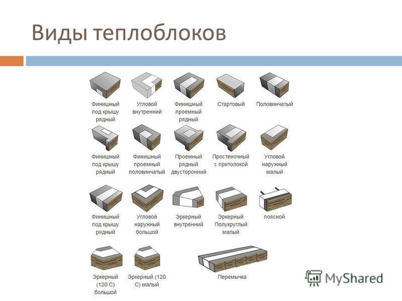 Теплоблок состоит из четырех основных частей : передняя несущая стенка ( фактурная ), вторая несущая стенка, теплоизоляционный слой и задняя несущая стенка.