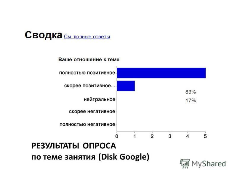 РЕЗУЛЬТАТЫ ОПРОСА по теме занятия (Disk Google)