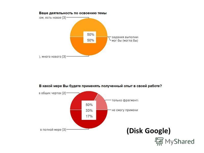 (Disk Google)