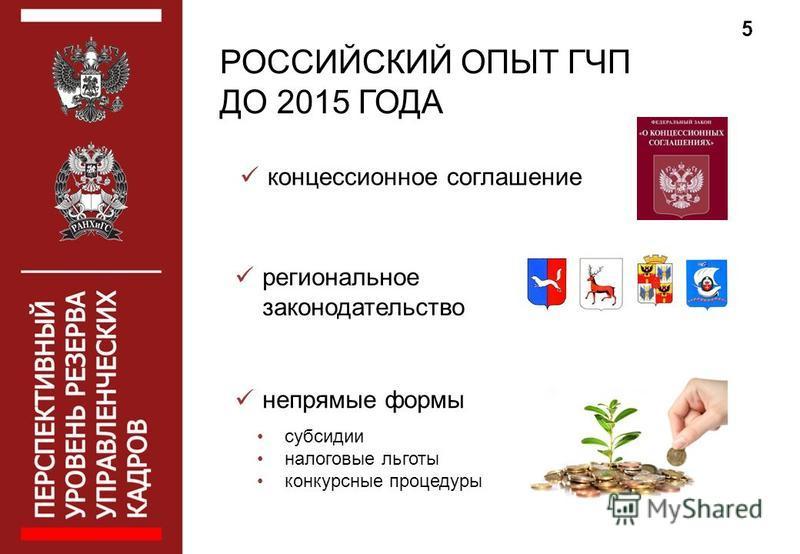 РОССИЙСКИЙ ОПЫТ ГЧП ДО 2015 ГОДА 5 субсидии налоговые льготы конкурсные процедуры региональное законодательство концессионное соглашение непрямые формы