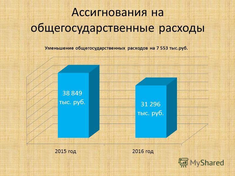 Ассигнования на общегосударственные расходы Уменьшение общегосударственных расходов на 7 553 тыс.руб.