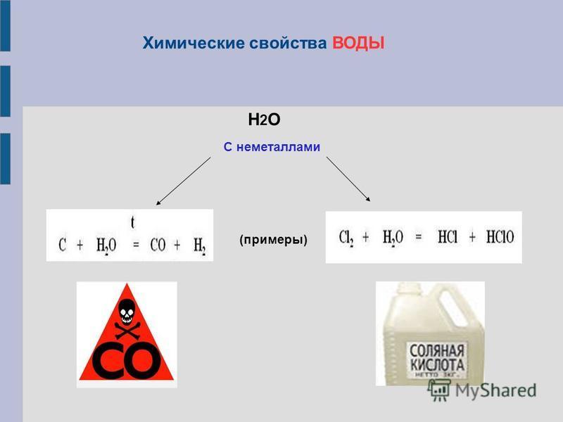 Н2ОН2О С неметаллами (примеры) Химические свойства ВОДЫ