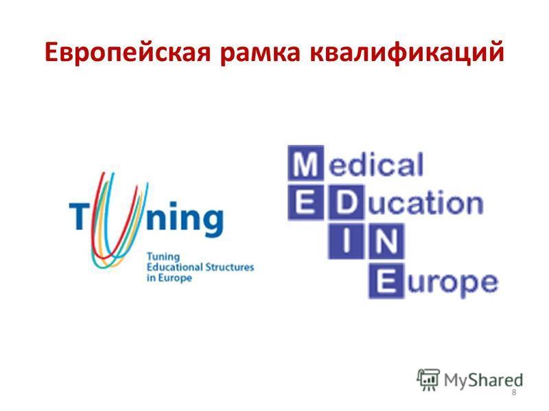Европейская рамка квалификаций 8