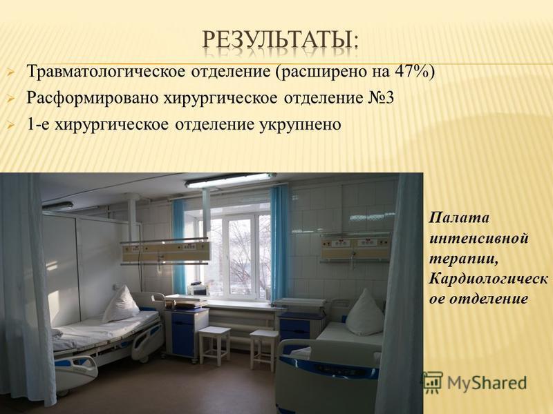 Травматологическое отделение (расширено на 47%) Расформировано хирургическое отделение 3 1-е хирургическое отделение укрупнено Палата интенсивной терапии, Кардиологическ ое отделение
