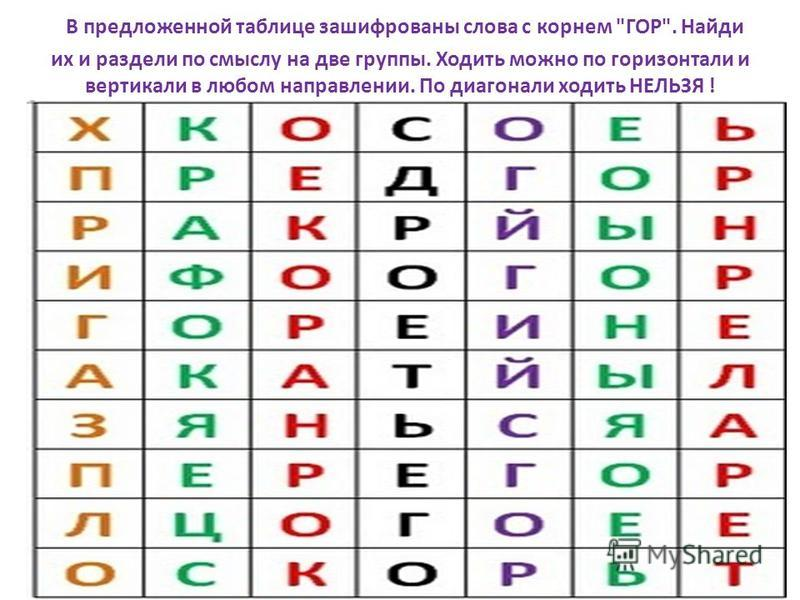 В предложенной таблице зашифрованы слова с корнем ГОР. Найди их и раздели по смыслу на две группы. Ходить можно по горизонтали и вертикали в любом направлении. По диагонали ходить НЕЛЬЗЯ !