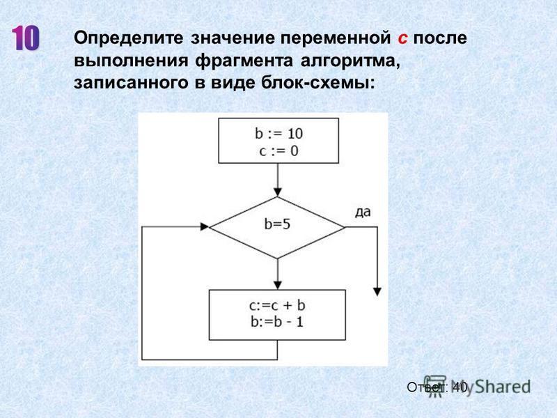 Определите значение переменной с после выполнения фрагмента алгоритма, записанного в виде блок-схемы: Ответ: 40