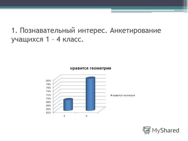 1. Познавательный интерес. Анкетирование учащихся 1 – 4 класс.