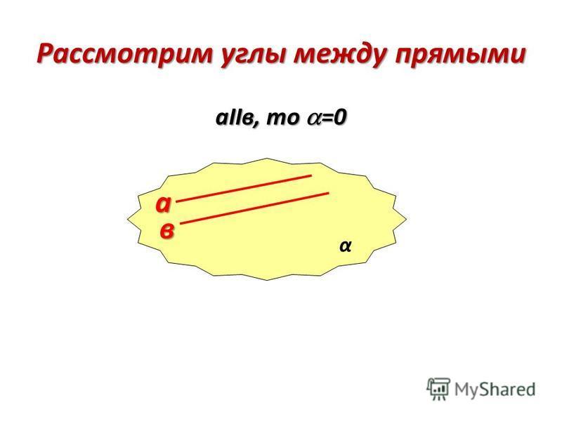 Рассмотрим углы между прямыми аIIв, то =0 α а в