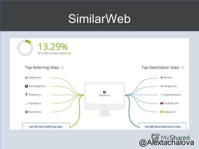 SimilarWeb @Alextachalova