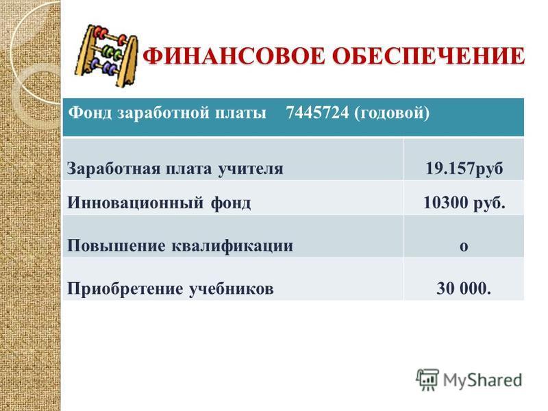 ФИНАНСОВОЕ ОБЕСПЕЧЕНИЕ Фонд заработной платы 7445724 (годовой) Заработная плата учителя 19.157 руб Инновационный фонд 10300 руб. Повышение квалификациио Приобретение учебников 30 000.