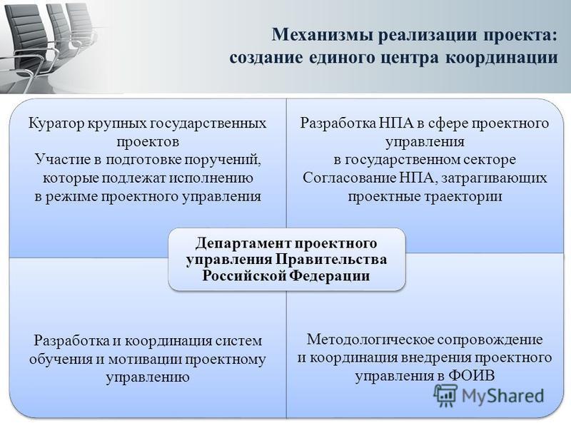 Механизмы реализации проекта: создание единого центра координации Куратор крупных государственных проектов Участие в подготовке поручений, которые подлежат исполнению в режиме проектного управления Разработка НПА в сфере проектного управления в госуд