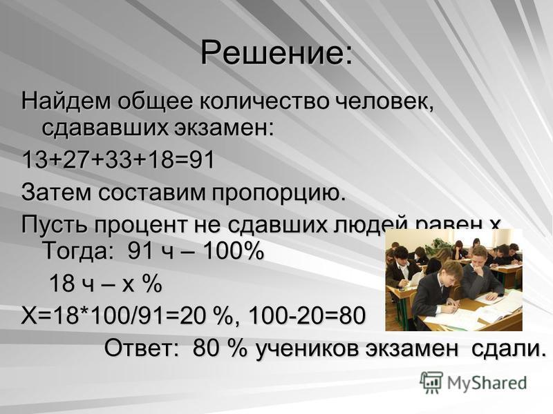 Решение: Найдем общее количество человек, сдававших экзамен: 13+27+33+18=91 Затем составим пропорцию. Пусть процент не сдавших людей равен х. Тогда: 91 ч – 100% 18 ч – х % 18 ч – х % Х=18*100/91=20 %, 100-20=80 Ответ: 80 % учеников экзамен сдали.