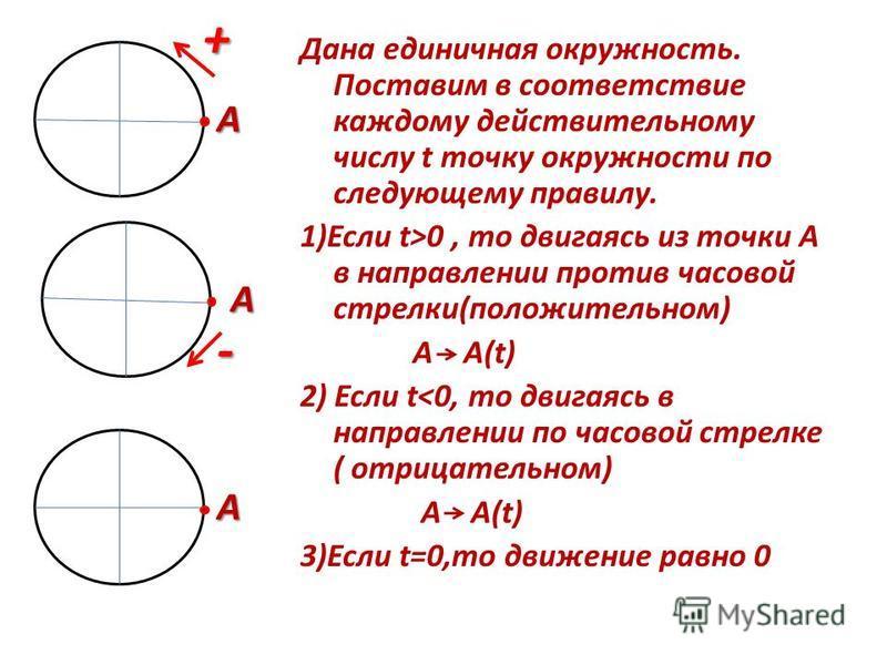 Дана единичная окружность. Поставим в соответствие каждому действительному числу t точку окружности по следующему правилу. 1)Если t>0, то двигаясь из точки А в направлении против часовой стрелки(положительном) А А(t) 2) Если t<0, то двигаясь в направ
