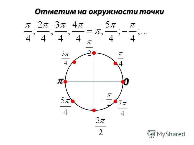 Отметим на окружности точки 0
